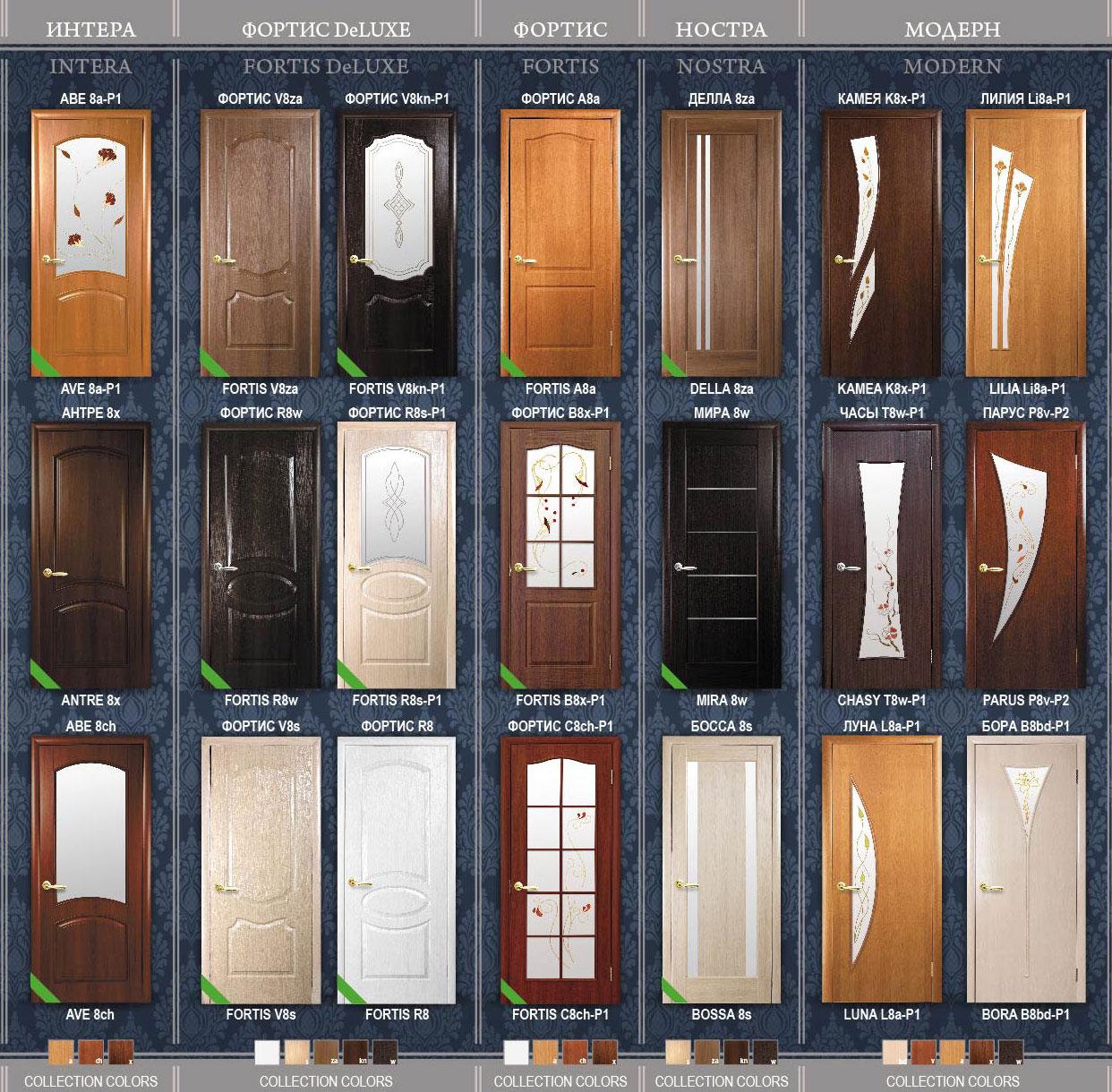 новый стиль входные двери каталог